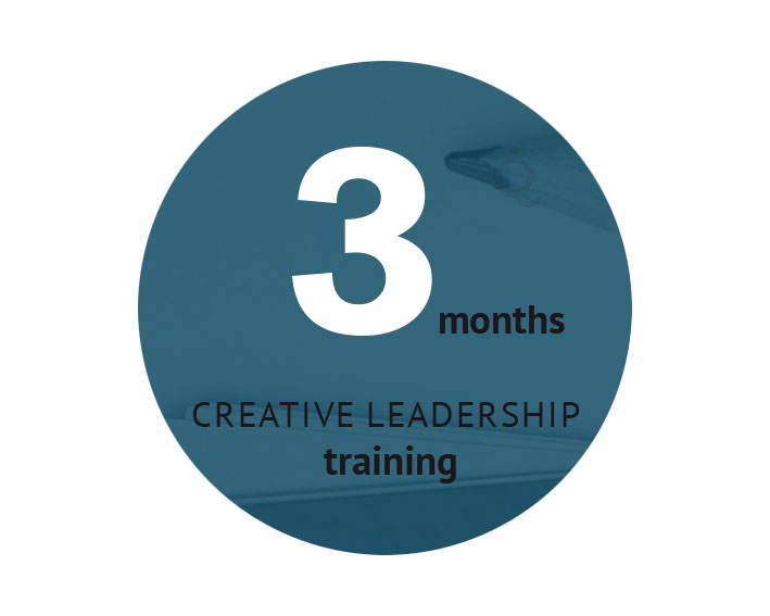 training-creative-leadership