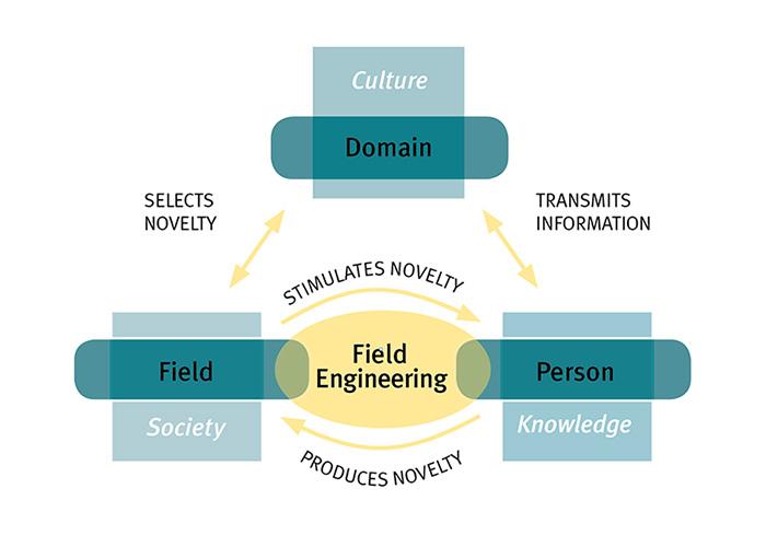 field_engineering